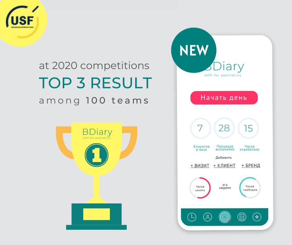 Стартап Юлии Броско BDiary вошел в ТОП 3 лучших результатов года питч-соревнований Украинского Фонда Инноваций